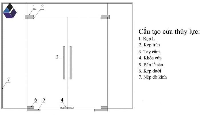 cua-kinh-ban-le-san-5